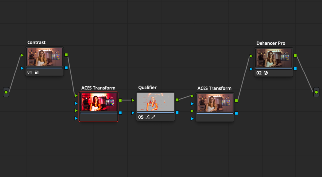 What is ACES and how to use it in DaVinci Resolve