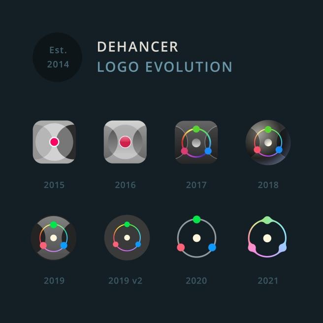 Brief history of Dehancer